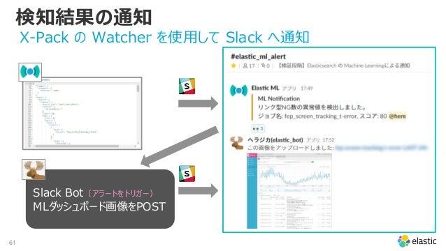 61 検知結果の通知 X-Pack の Watcher を使用して Slack へ通知 Slack Bot(アラートをトリガー) MLダッシュボード画像をPOST