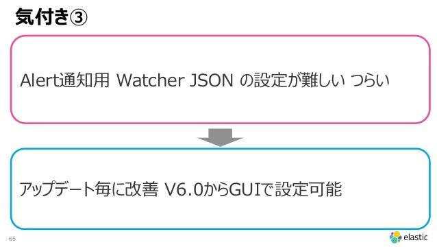 65 気付き③ Alert通知用 Watcher JSON の設定が難しい つらい アップデート毎に改善 V6.0からGUIで設定可能