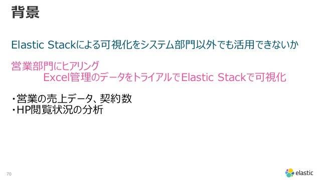 70 背景 Elastic Stackによる可視化をシステム部門以外でも活用できないか 営業部門にヒアリング Excel管理のデータをトライアルでElastic Stackで可視化 ・営業の売上データ、契約数 ・HP閲覧状況の分析