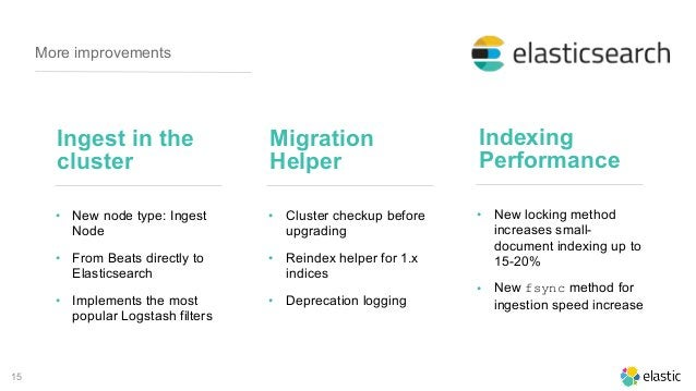15 More improvements Ingest in the cluster • New node type: Ingest Node • From Beats directly to Elasticsearch • Implement...