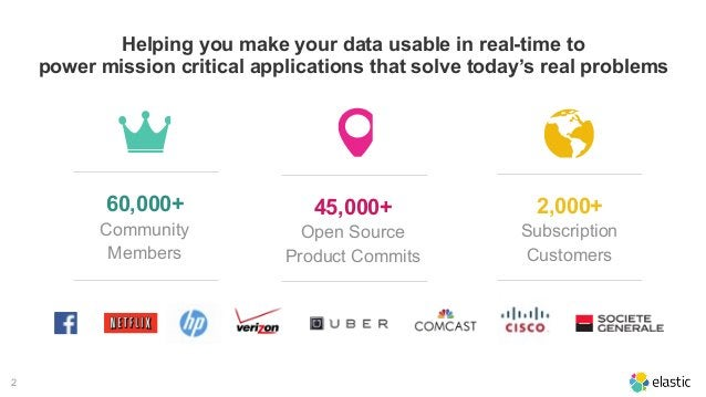 2 60,000+ Community Members 45,000+ Open Source Product Commits 2,000+ Subscription Customers Helping you make your data u...