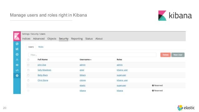 20 Manage users and roles right in Kibana