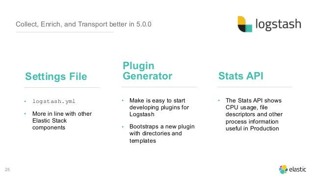25 Collect, Enrich, and Transport better in 5.0.0 • Make is easy to start developing plugins for Logstash • Bootstraps a n...