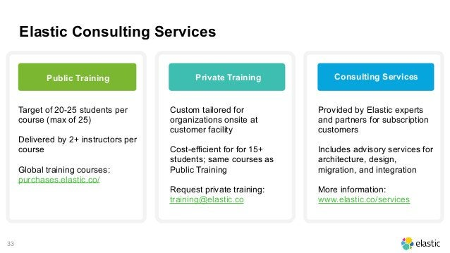 33 Elastic Consulting Services Consulting ServicesPrivate TrainingPublic Training Target of 20-25 students per course (max...