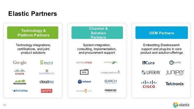 34 Elastic Partners OEM Partners Embedding Elasticsearch support and plug-ins in core product and solution offerings Chann...
