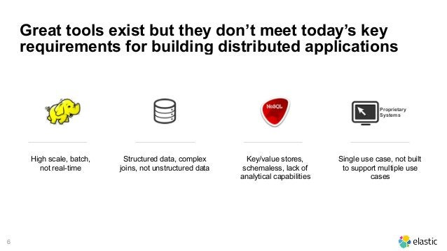 6 Great tools exist but they don't meet today's key requirements for building distributed applications High scale, batch, ...