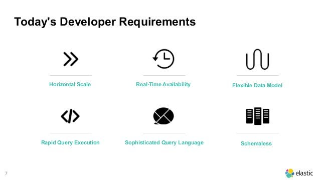 7 Today's Developer Requirements Horizontal Scale Real-Time Availability Flexible Data Model Rapid Query Execution Sophist...