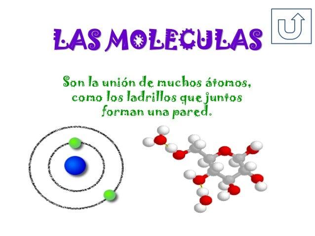 Fotos de atomos y sus partes 94