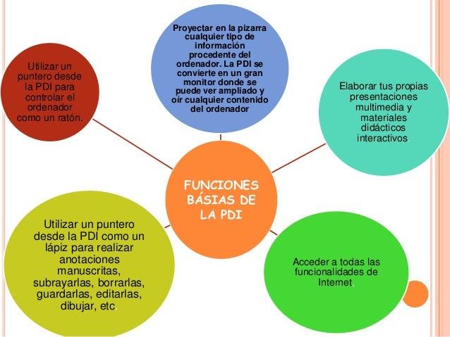 ALGUNOS BENEFICIOS DEL USO DE LA PDISupone una interacción entre profesor y alumno que no permite lapizarra tradicional....