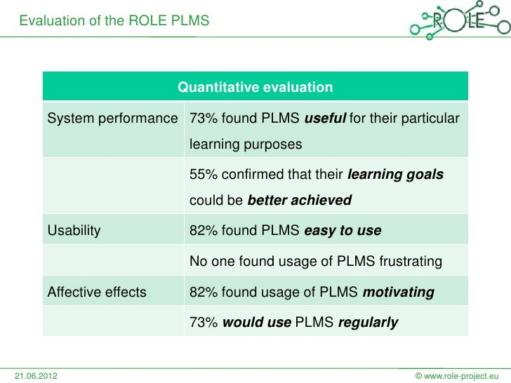 Evaluation of the ROLE PLMS                           Quantitative evaluation       System performance 73% found PLMS usef...