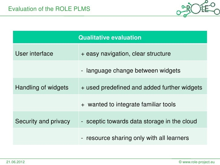 Evaluation of the ROLE PLMS                           Qualitative evaluation    User interface         + easy navigation, ...