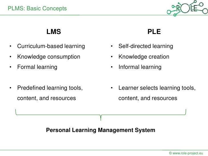 PLMS: Basic Concepts              LMS                              PLE• Curriculum-based learning      • Self-directed lea...