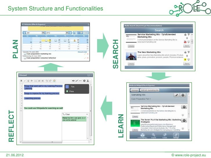 System Structure and Functionalities                                       SEARCH     PLAN REFLECT                        ...