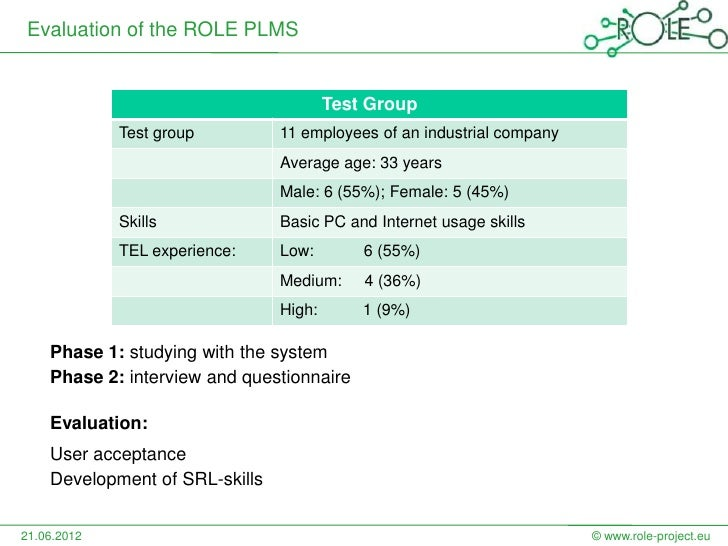 Evaluation of the ROLE PLMS                                        Test Group             Test group         11 employees ...