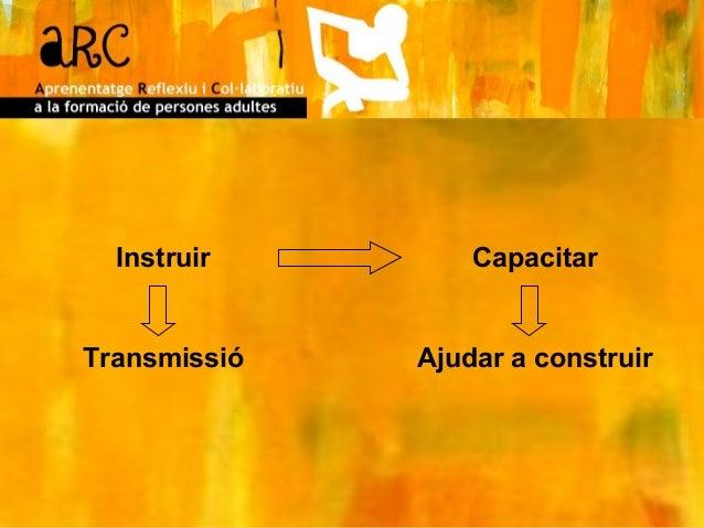 Capacitar Ajudar a construir Instruir Transmissió