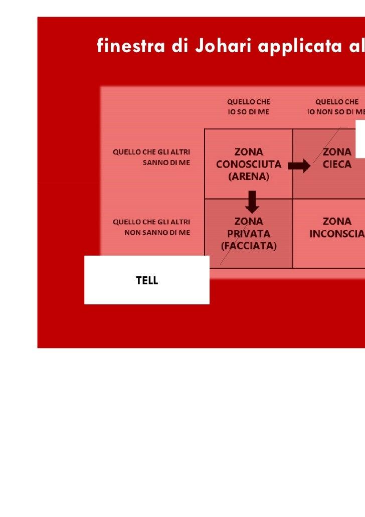 Elba viaggi in rete roberta milano - Finestra di johari ...