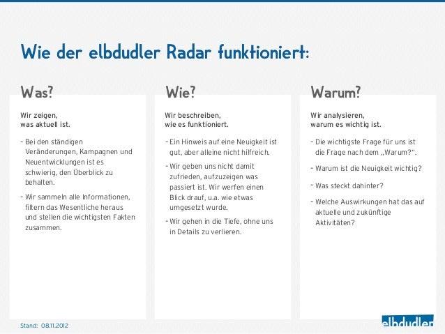 elbdudler Radar #03 Slide 3