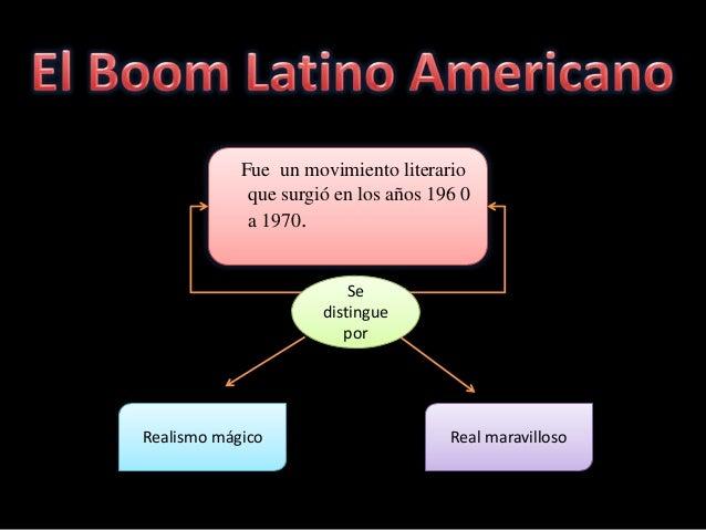 Realismo mágico          es el género artístico yliterario propio de     la literatura  latinoamericana   Muestra la noció...