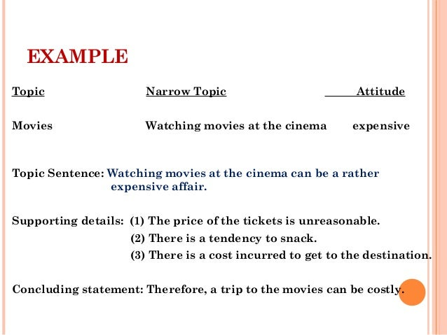 Elc   Writing Skill Thesis Statement  Topic Sentence Movies  Example Topic