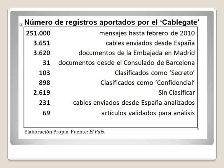 El 'cablegate' en El País ¿El renacer del periodismo de investigación? Slide 2
