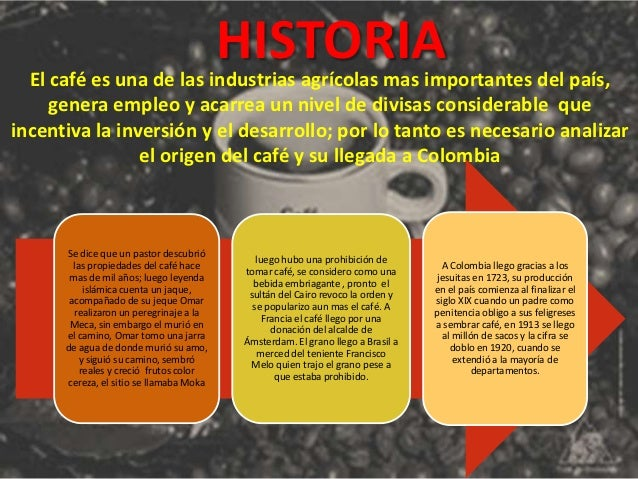 Historia Del Cafe Share