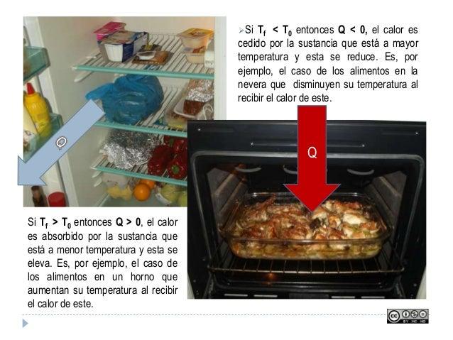 Q Si Tf > T0 entonces Q > 0, el calor es absorbido por la sustancia que está a menor temperatura y esta se eleva. Es, por ...