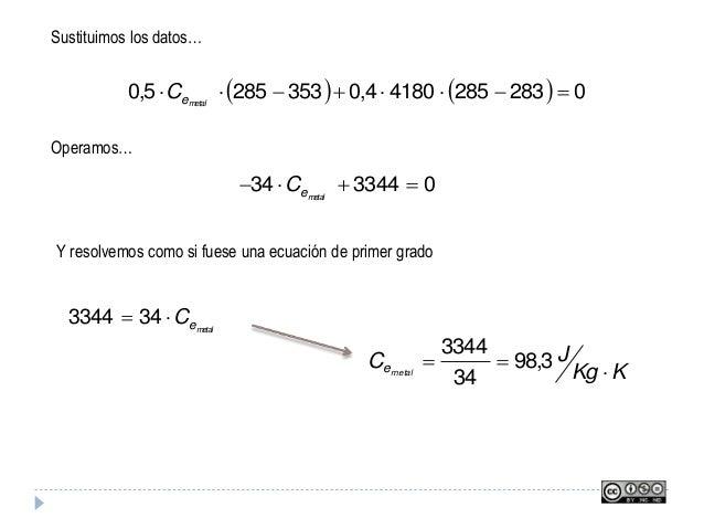 0334434  metaleC Sustituimos los datos… Operamos… Y resolvemos como si fuese una ecuación de primer grado     0283...