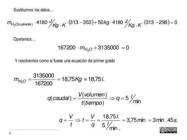 03135000167200 2  OHm Sustituimos los datos… Operamos… Y resolvemos como si fuese una ecuación de primer grado     ...