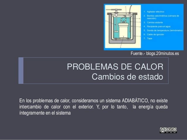 PROBLEMAS DE CALOR Cambios de estado En los problemas de calor, consideramos un sistema ADIABÁTICO, no existe intercambio ...