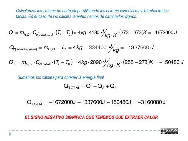       JK Kkg JkgTTCmQ fhieloeOH 1504802732552090403 2    Calculamos los calores de cada etapa utilizando ...