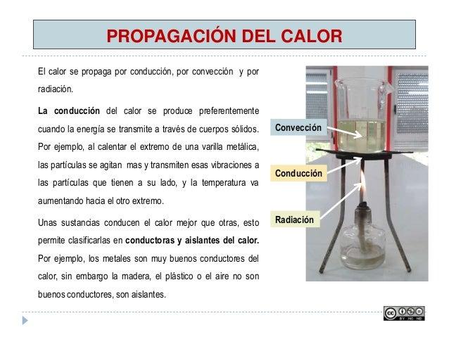 PROPAGACIÓN DEL CALOR El calor se propaga por conducción, por convección y por radiación. La conducción del calor se produ...