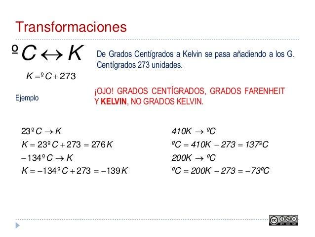 Transformaciones KC º De Grados Centígrados a Kelvin se pasa añadiendo a los G. Centígrados 273 unidades. ¡OJO! GRADOS CE...