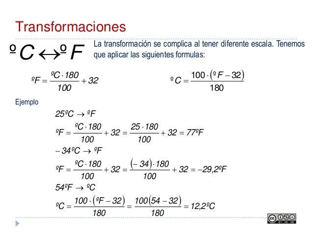 Transformaciones FC ºº  La transformación se complica al tener diferente escala. Tenemos que aplicar las siguientes formu...