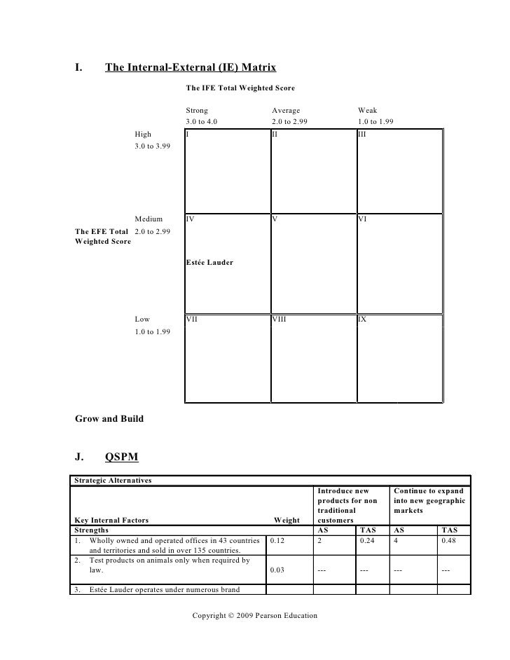 internal factor evaluation ife matrix for estee lauder Case study for: jim southard siena heights university  revlon's internal factor evaluation matrix: the ife matrix shows internal strengths and weaknesses that.