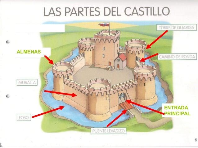 SALA DE     ARMASHABITACIONES   SALÓN  ALMACÉN DE  COMIDA Y  BEBIDA