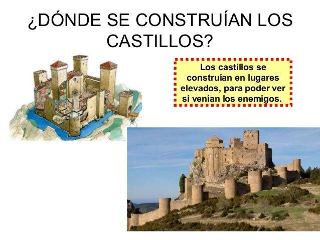 El castillo medieval - Castillos para ninos de infantil ...