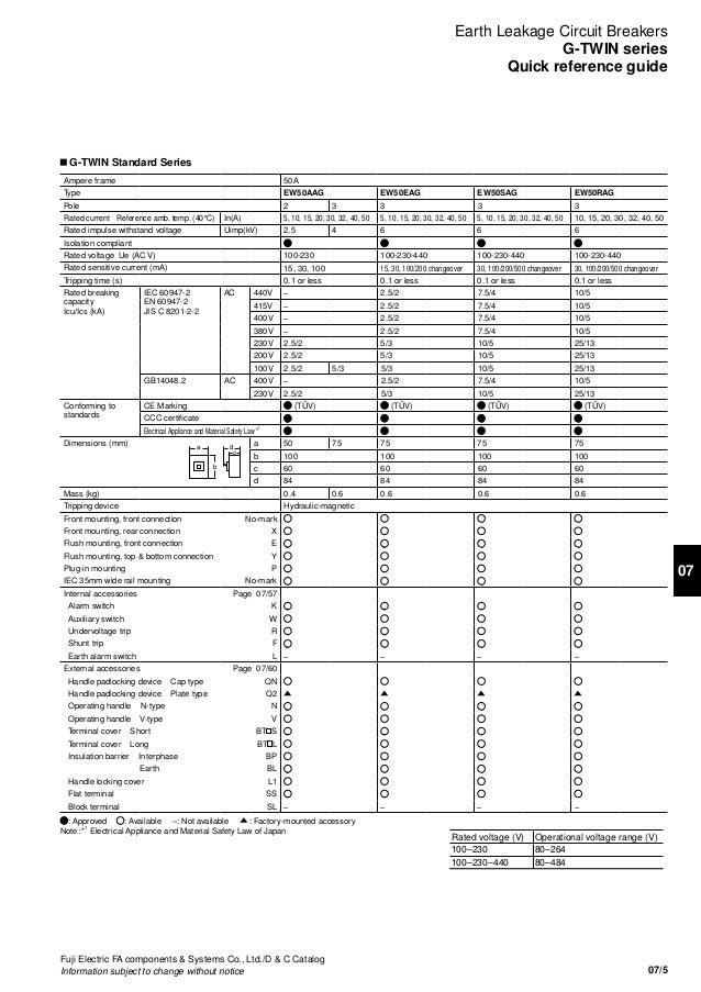 Catalogue elcb fuji earth leakage circuit breaker fuji beeteco 19 asfbconference2016 Choice Image
