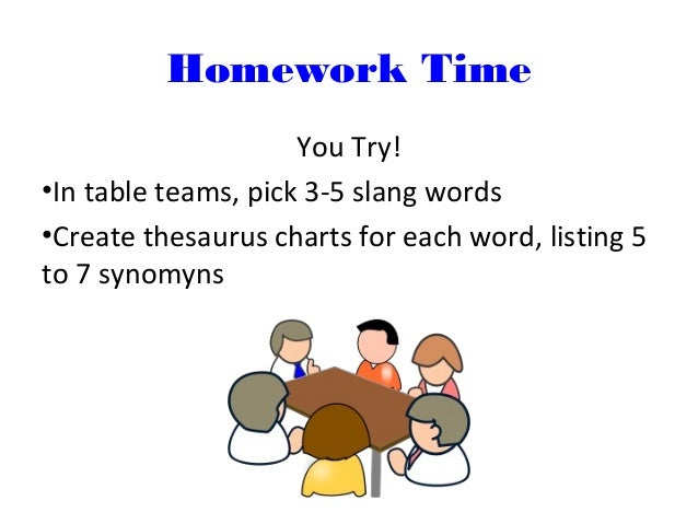 Discussion Starters For Students Fast Food