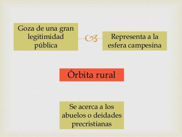  Órbita rural Goza de una gran legitimidad pública Representa a la esfera campesina Se acerca a los abuelos o deidades pr...