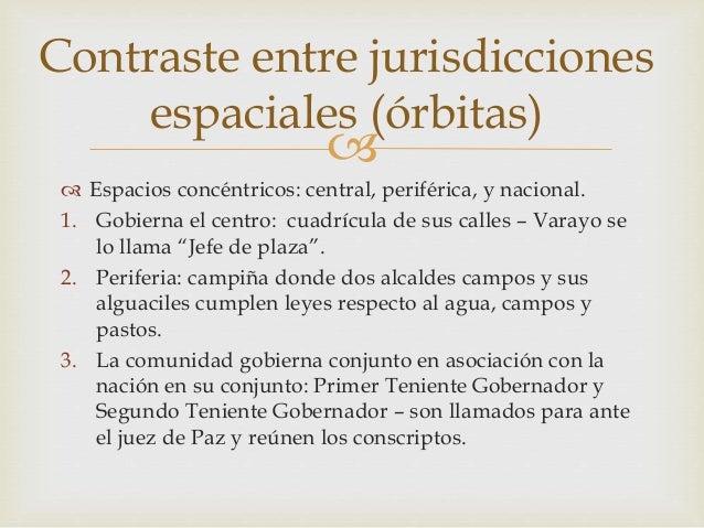  Contraste entre jurisdicciones espaciales (órbitas)  Espacios concéntricos: central, periférica, y nacional. 1. Gobiern...