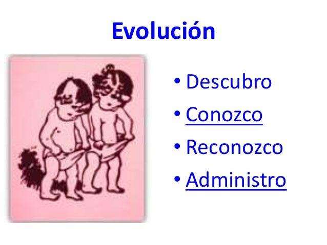 Evolución • Descubro • Conozco • Reconozco • Administro