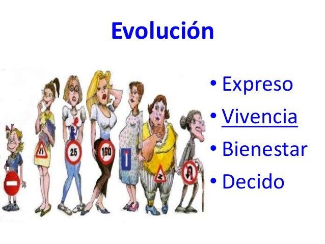 Evolución • Expreso • Vivencia • Bienestar • Decido