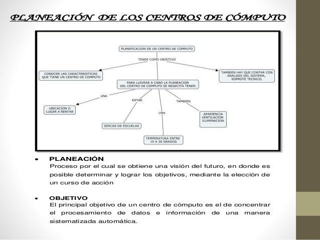PLANEACIÓN DE LOS CENTROS DE CÓMPUTO  PLANEACIÓN Proceso por el cual se obtiene una visión del futuro, en donde es posibl...