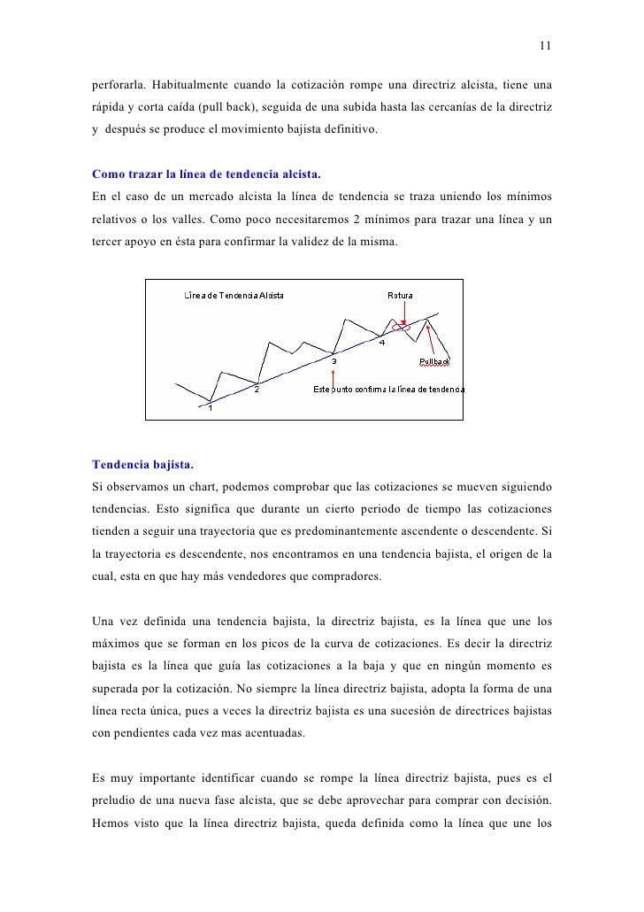 El chartismo del forex.pdf