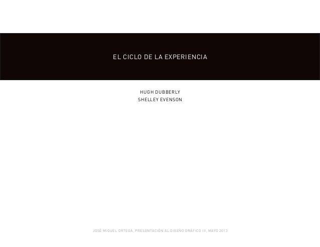 EL CICLO DE LA EXPERIENCIAHUGH DUBBERLYSHELLEY EVENSONJOSÉ MIGUEL ORTEGA, PRESENTACIÓN AL DISEÑO GRÁFICO III, MAYO 2013