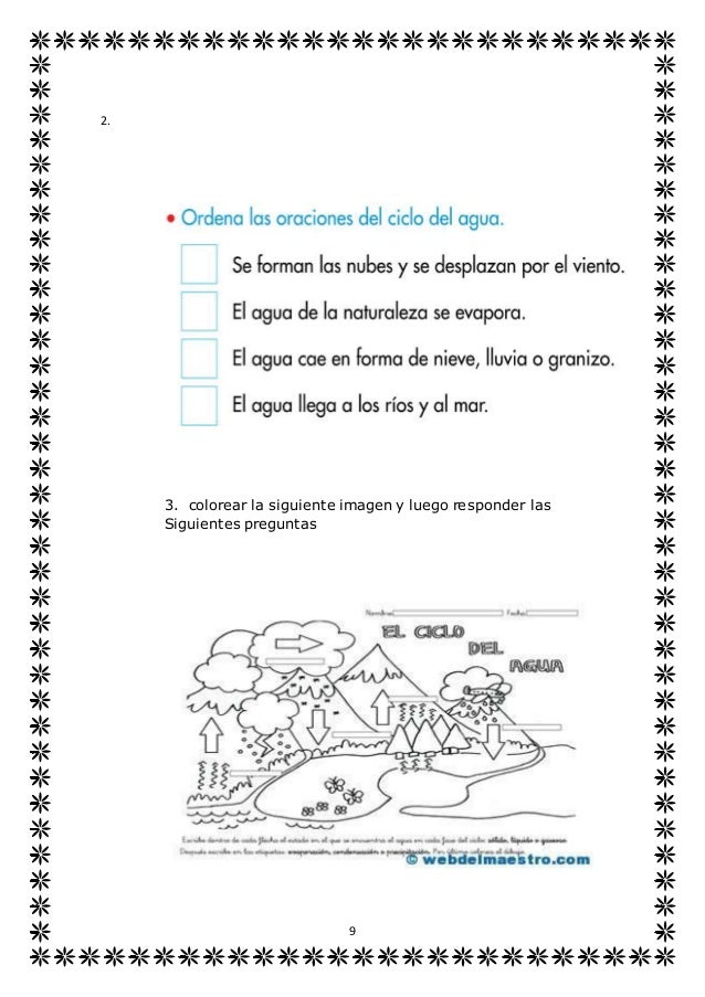 El ciclo del aguaaaa propuesta