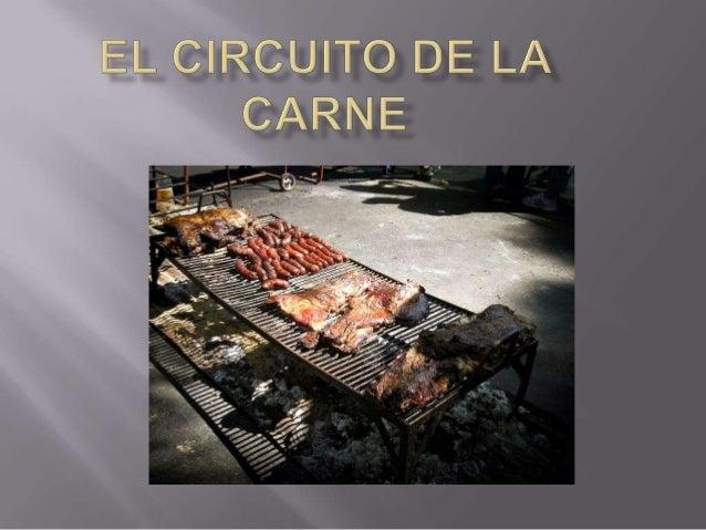 Circuito Yerbatero Argentina : El circuito de la carne