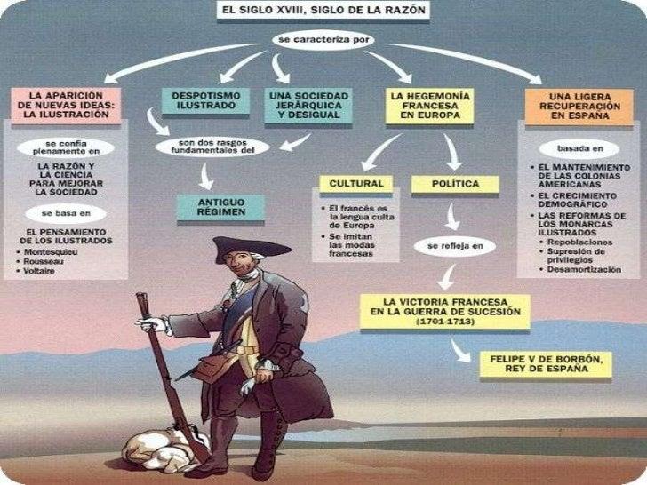 El clasicismo musical - Epoca del clasicismo ...