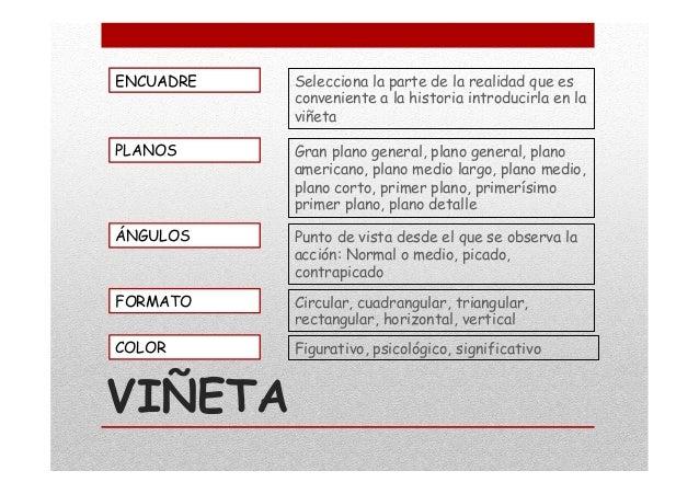 PLANOS General Americano Medio Primer plano Planos detalle