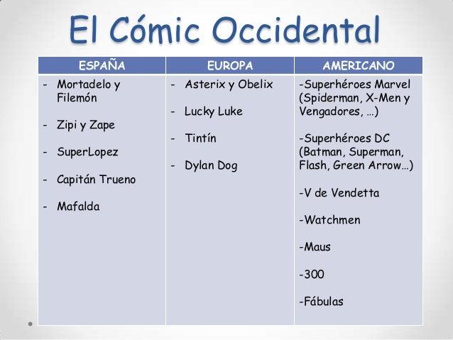 El Cómic Occidental ESPAÑA - Mortadelo y Filemón - Zipi y Zape - SuperLopez - Capitán Trueno - Mafalda  EUROPA - Asterix y...